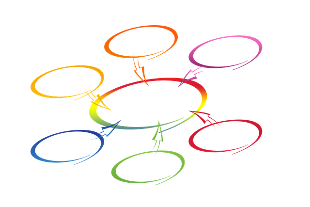 Multicolored rings surrounding a larger inner ring with arrows pointing into it.